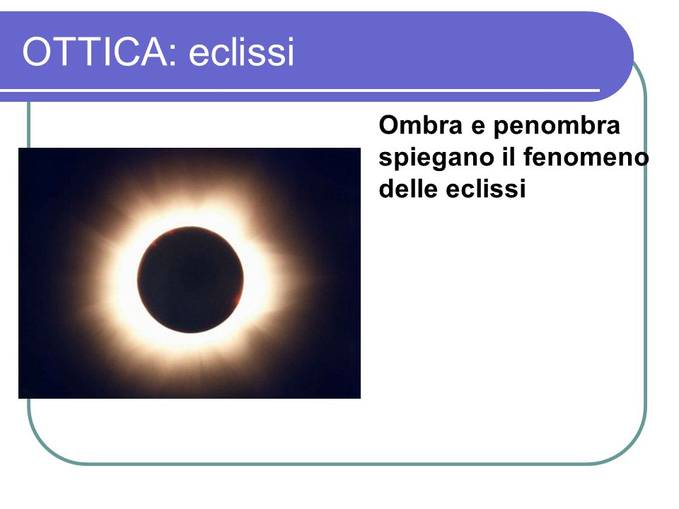 OTTICA: eclissi Ombra e penombra spiegano il fenomeno delle eclissi
