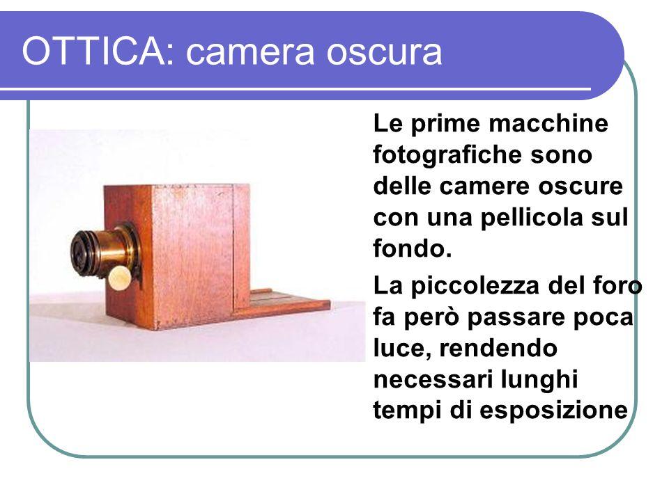 OTTICA: camera oscura Le prime macchine fotografiche sono delle camere oscure con una pellicola sul fondo.