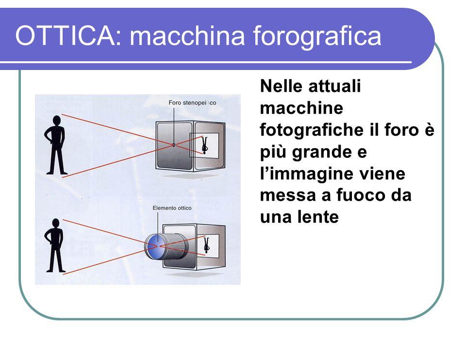 OTTICA: macchina forografica