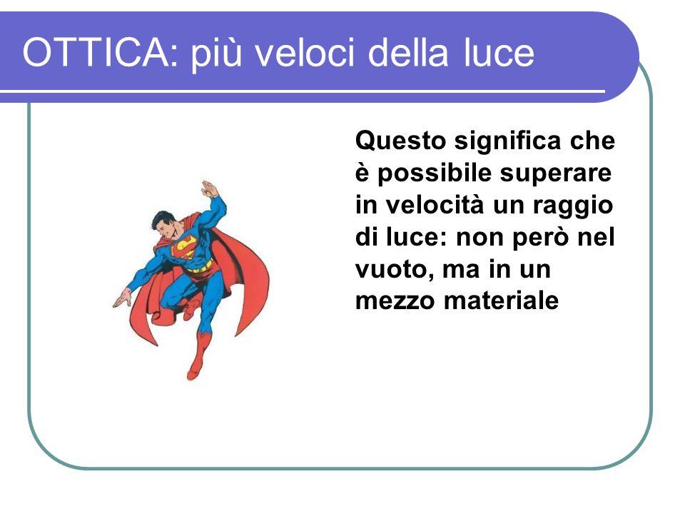 OTTICA: più veloci della luce