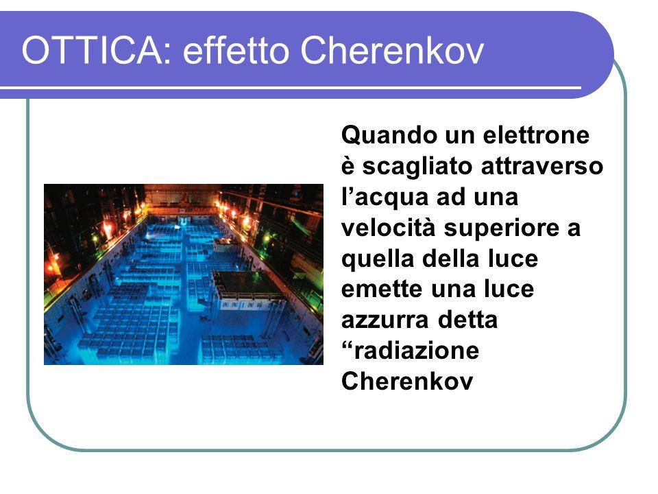 OTTICA: effetto Cherenkov