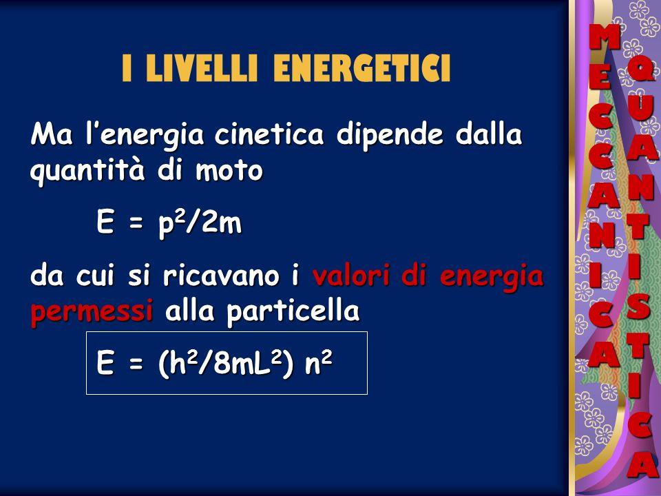 I LIVELLI ENERGETICI MECCANICA QUANTISTICA