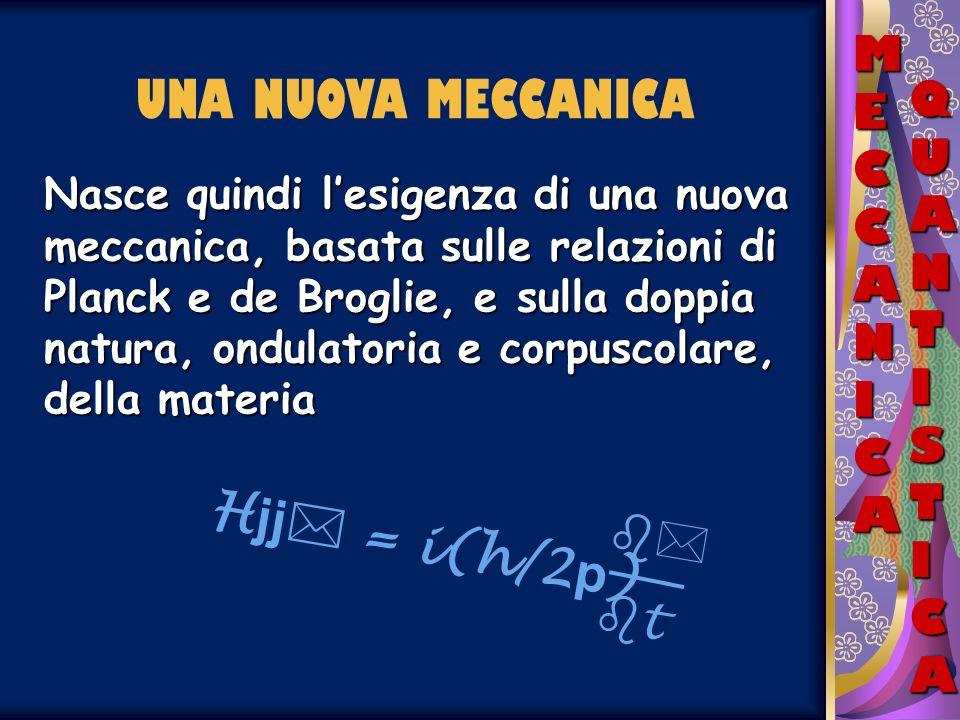 UNA NUOVA MECCANICA Hjj* = i(h/2p) MECCANICA QUANTISTICA b* bt