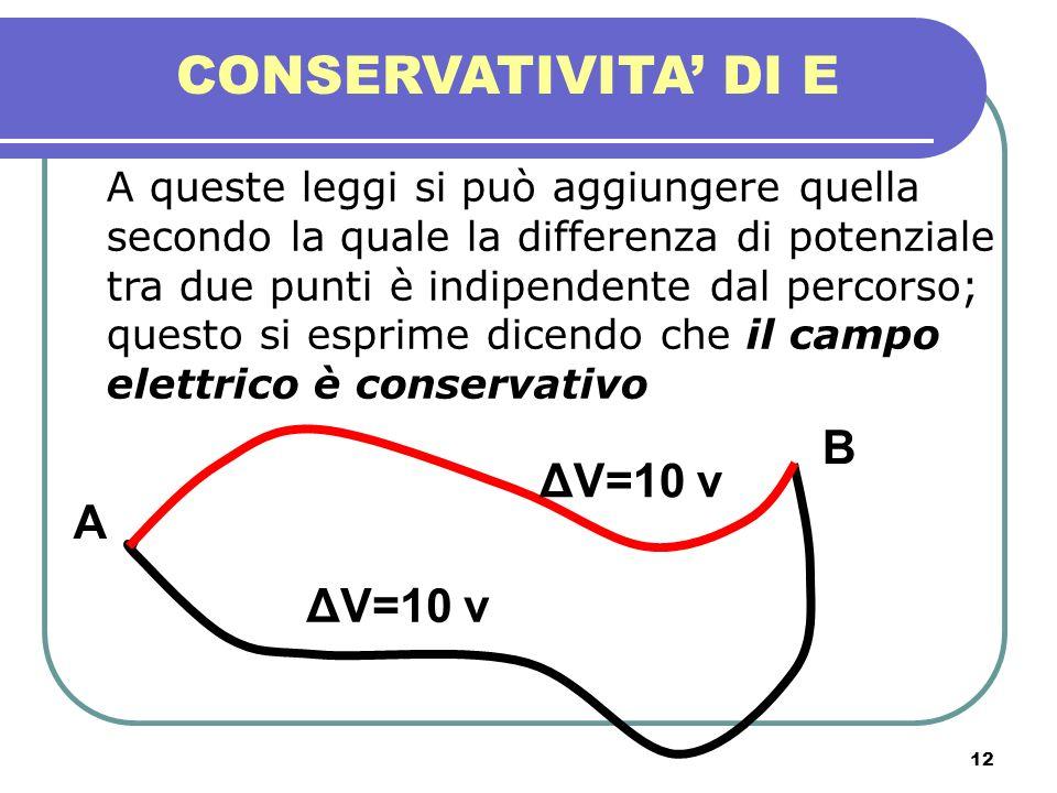 CONSERVATIVITA' DI E B ΔV=10 v A ΔV=10 v
