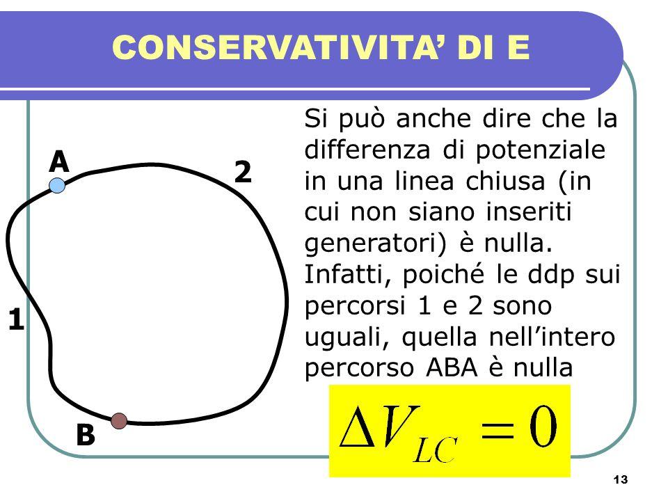 CONSERVATIVITA' DI E A 2 1 B