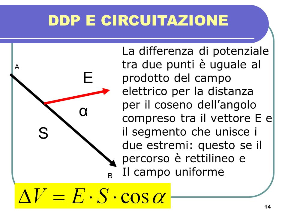 E α S DDP E CIRCUITAZIONE