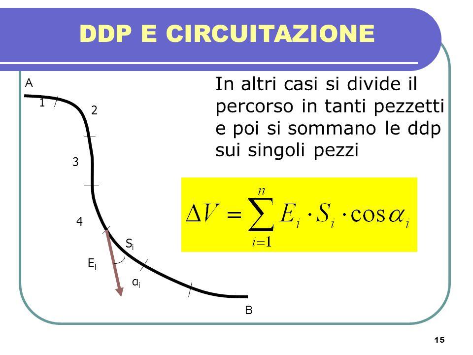 DDP E CIRCUITAZIONEIn altri casi si divide il percorso in tanti pezzetti e poi si sommano le ddp sui singoli pezzi.