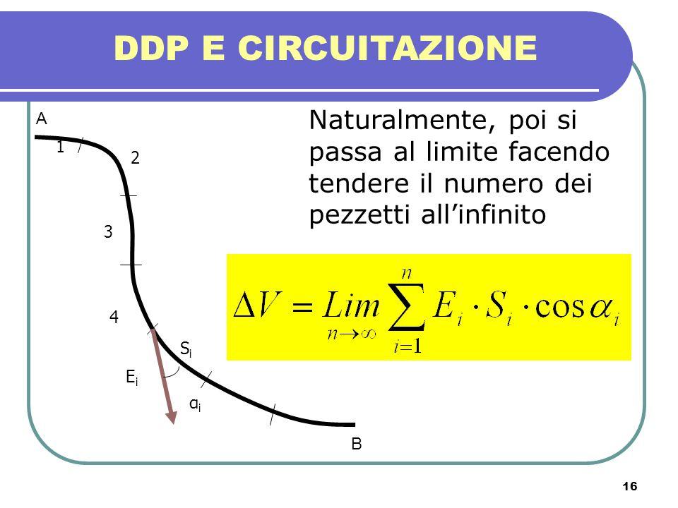 DDP E CIRCUITAZIONE Naturalmente, poi si passa al limite facendo tendere il numero dei pezzetti all'infinito.