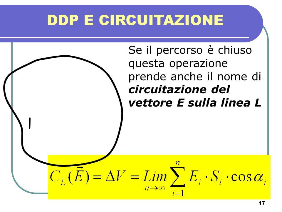 DDP E CIRCUITAZIONE Se il percorso è chiuso questa operazione prende anche il nome di circuitazione del vettore E sulla linea L.
