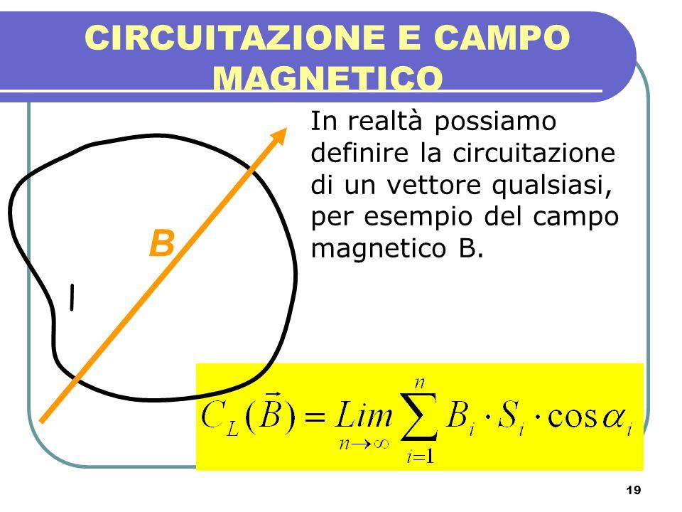 CIRCUITAZIONE E CAMPO MAGNETICO