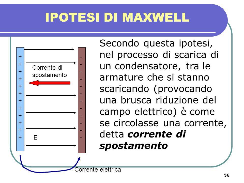 IPOTESI DI MAXWELL