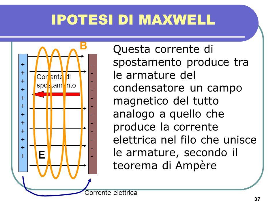 IPOTESI DI MAXWELLB.