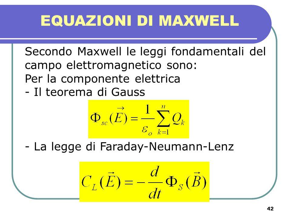 EQUAZIONI DI MAXWELL Secondo Maxwell le leggi fondamentali del campo elettromagnetico sono: Per la componente elettrica.