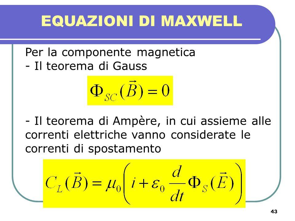 EQUAZIONI DI MAXWELL Per la componente magnetica - Il teorema di Gauss