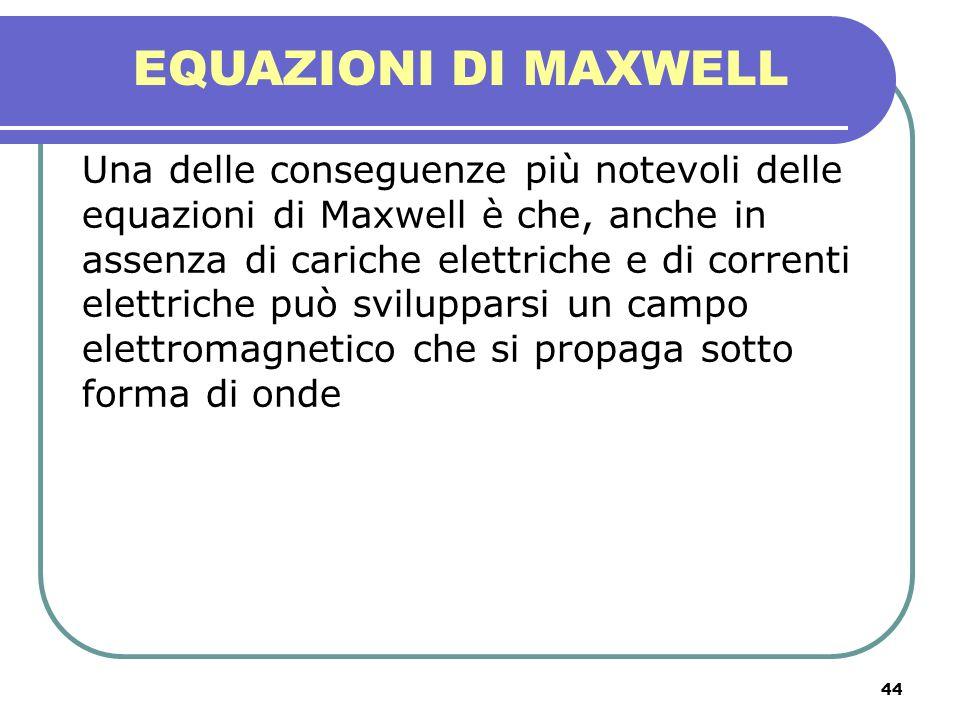 EQUAZIONI DI MAXWELL
