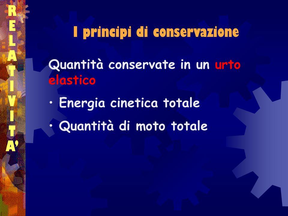 I principi di conservazione