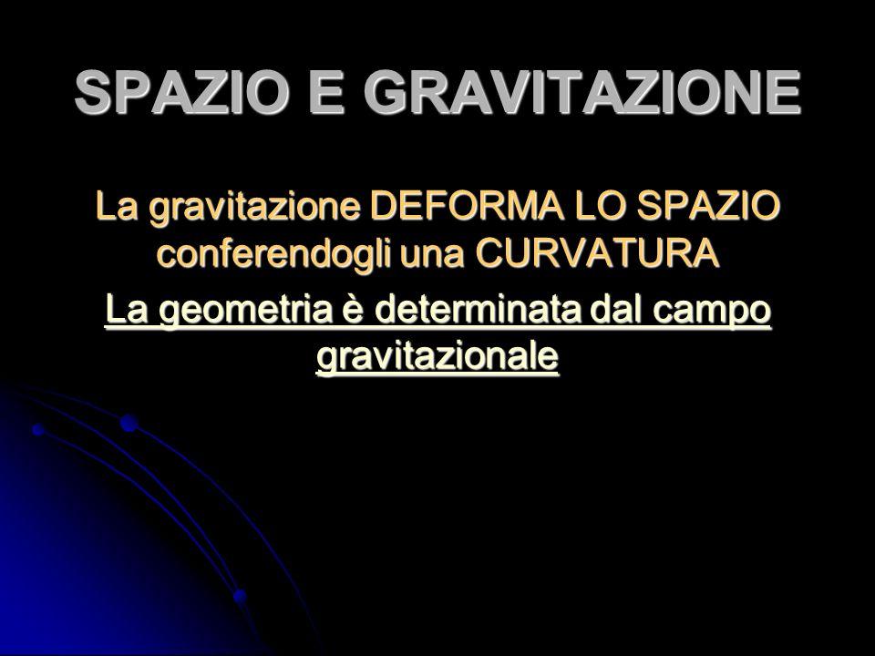 SPAZIO E GRAVITAZIONE La gravitazione DEFORMA LO SPAZIO conferendogli una CURVATURA.