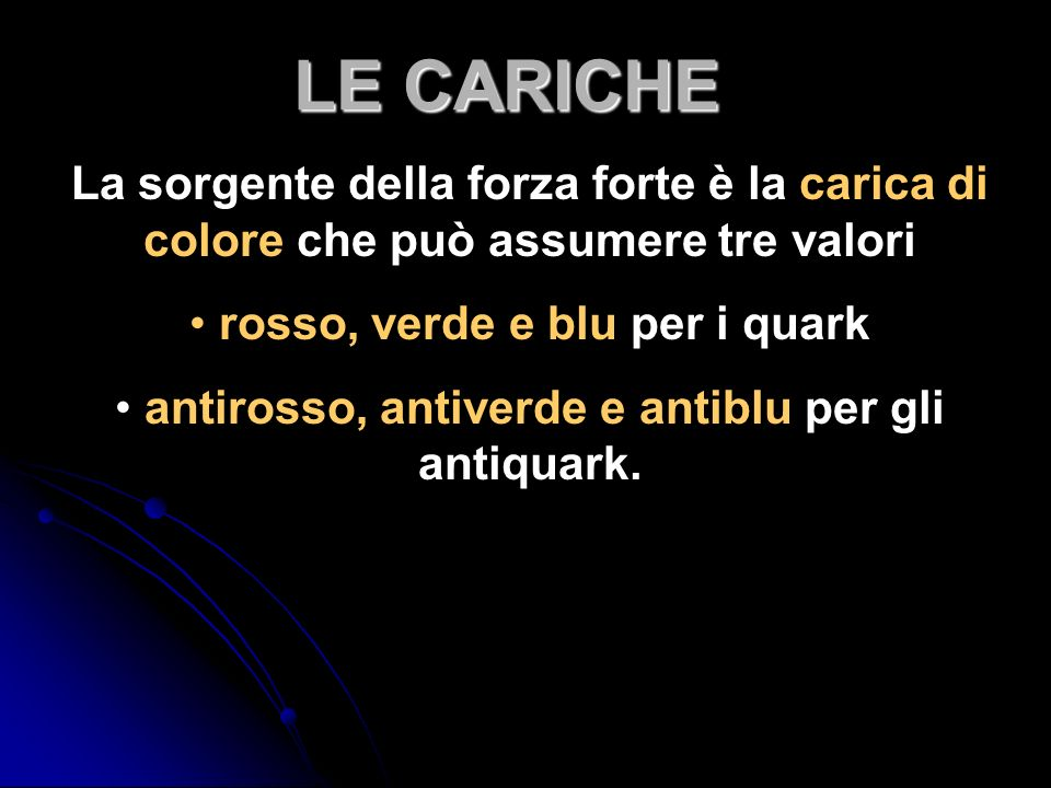 LE CARICHE La sorgente della forza forte è la carica di colore che può assumere tre valori. rosso, verde e blu per i quark.