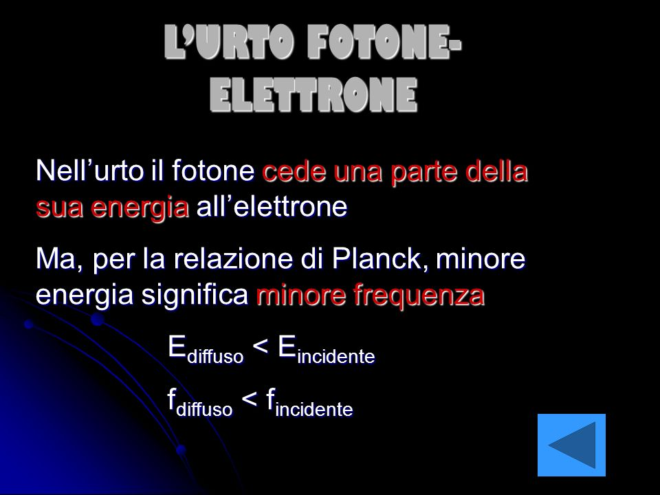L'URTO FOTONE-ELETTRONE
