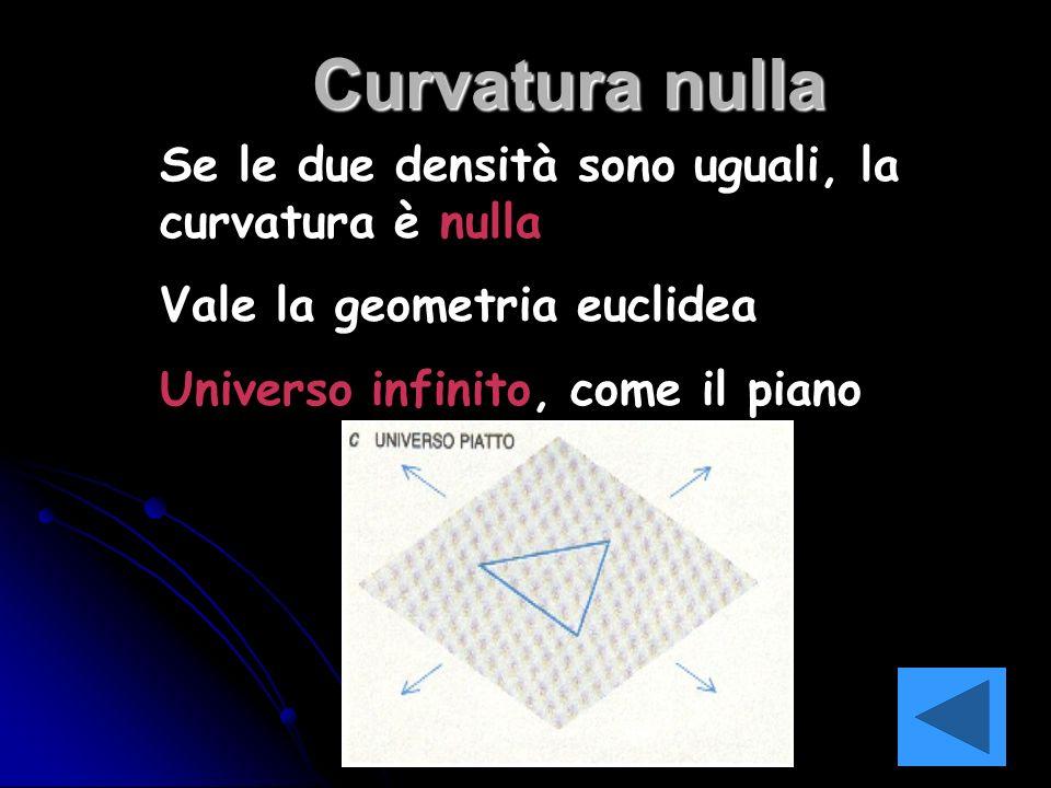 Curvatura nulla Se le due densità sono uguali, la curvatura è nulla