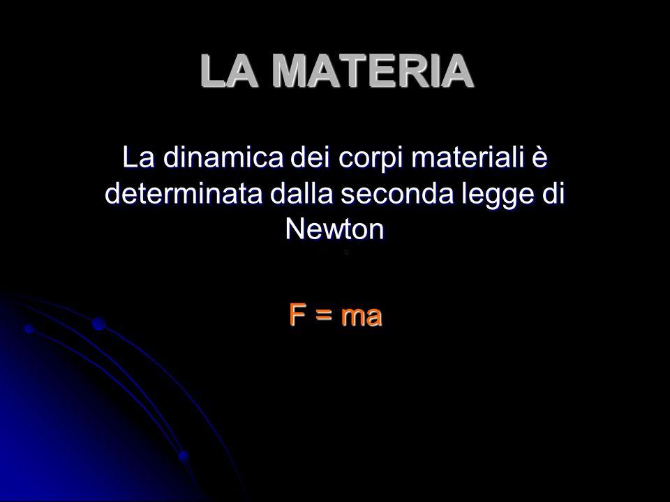 LA MATERIA La dinamica dei corpi materiali è determinata dalla seconda legge di Newton F = ma