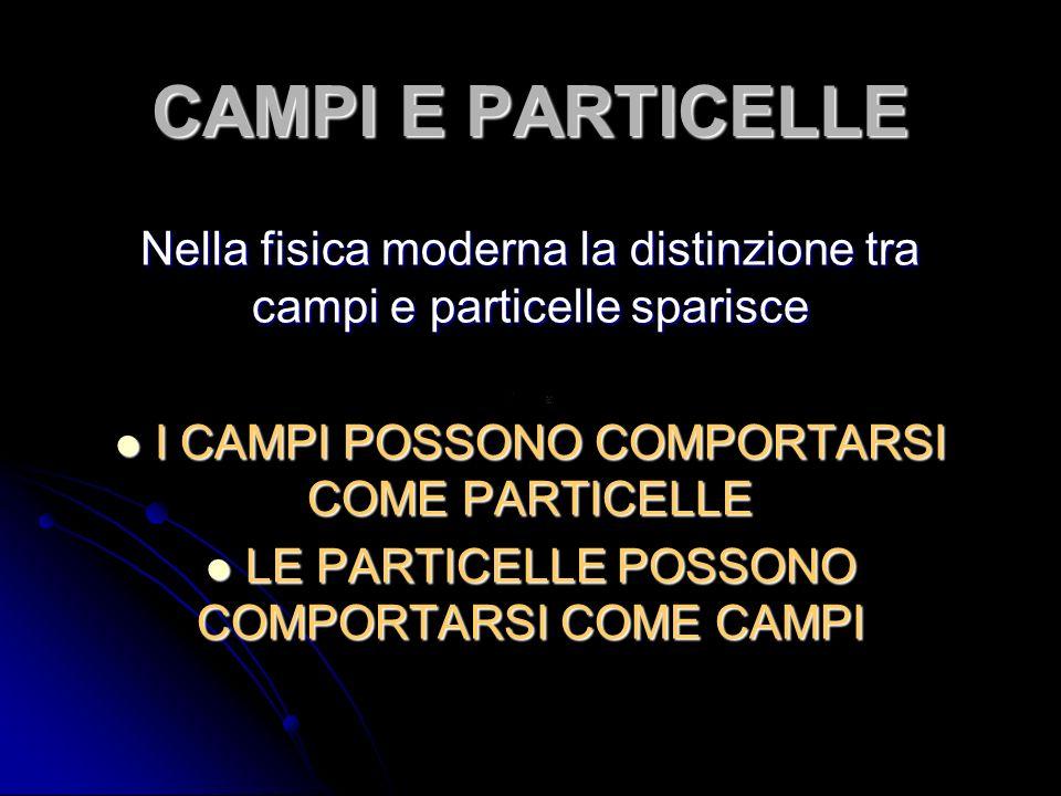CAMPI E PARTICELLE Nella fisica moderna la distinzione tra campi e particelle sparisce. I CAMPI POSSONO COMPORTARSI COME PARTICELLE.