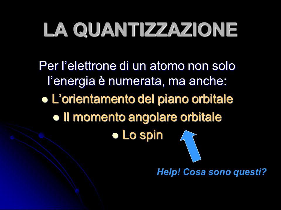 LA QUANTIZZAZIONE Per l'elettrone di un atomo non solo l'energia è numerata, ma anche: L'orientamento del piano orbitale.