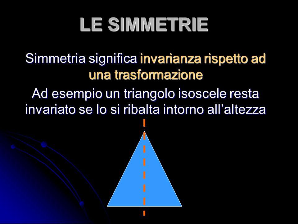Simmetria significa invarianza rispetto ad una trasformazione