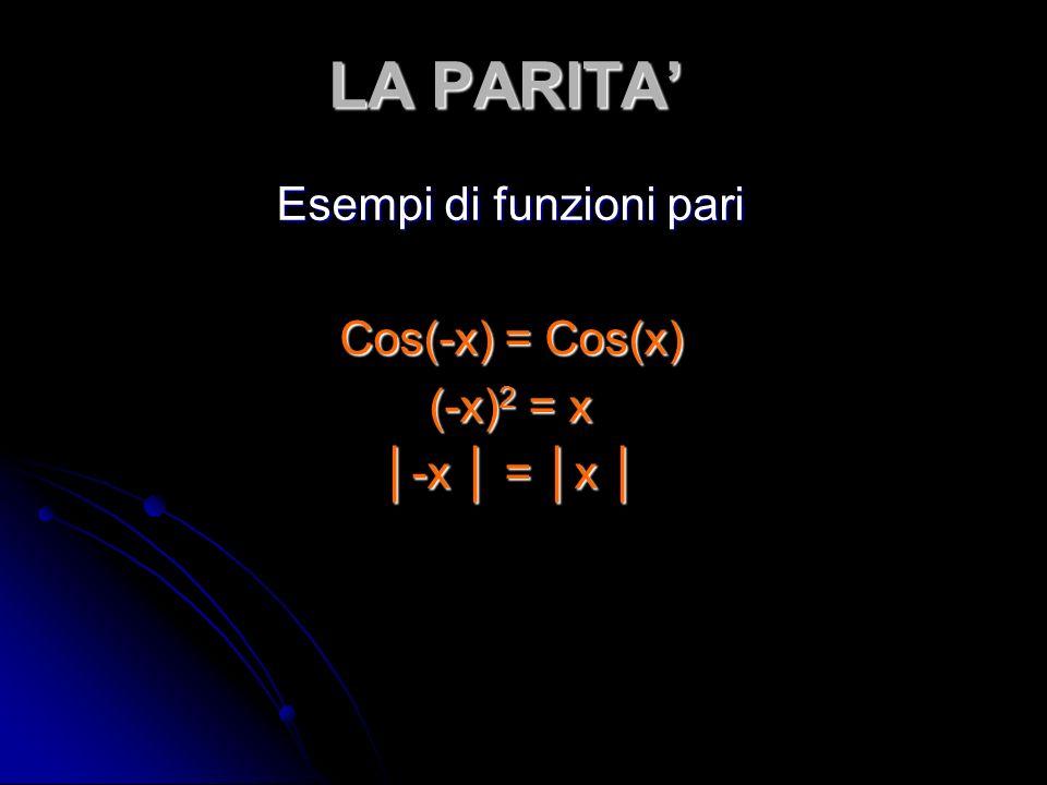 Esempi di funzioni pari Cos(-x) = Cos(x) (-x)2 = x │-x │ = │x │