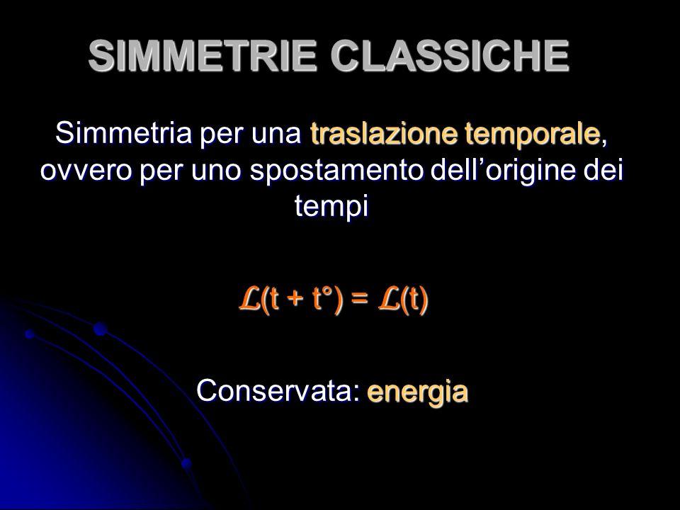 SIMMETRIE CLASSICHE L(t + t°) = L(t)