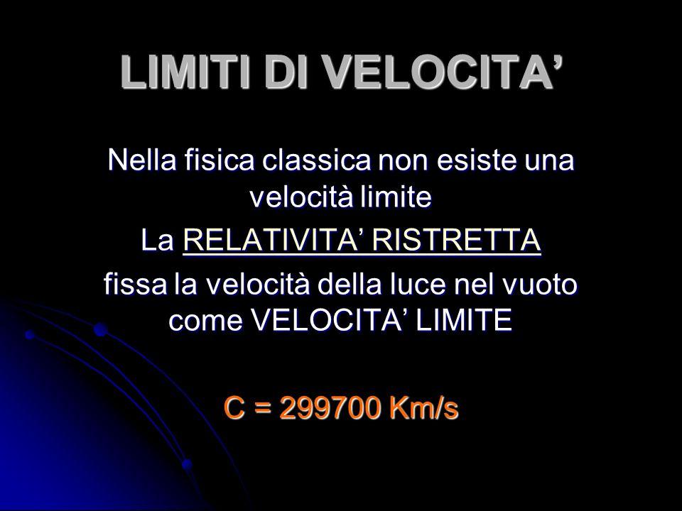 LIMITI DI VELOCITA' Nella fisica classica non esiste una velocità limite. La RELATIVITA' RISTRETTA.