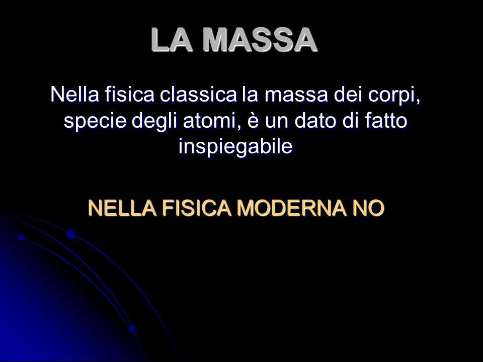NELLA FISICA MODERNA NO