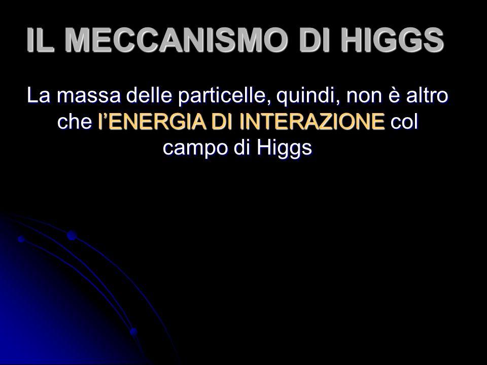 IL MECCANISMO DI HIGGS La massa delle particelle, quindi, non è altro che l'ENERGIA DI INTERAZIONE col campo di Higgs.