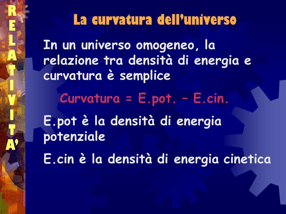 La curvatura dell'universo
