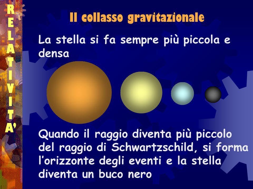 Il collasso gravitazionale