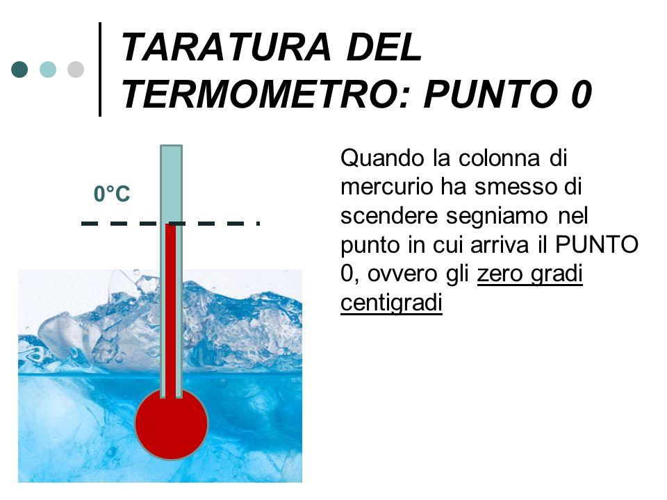 TARATURA DEL TERMOMETRO: PUNTO 0