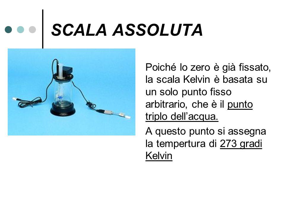 SCALA ASSOLUTA Poiché lo zero è già fissato, la scala Kelvin è basata su un solo punto fisso arbitrario, che è il punto triplo dell'acqua.