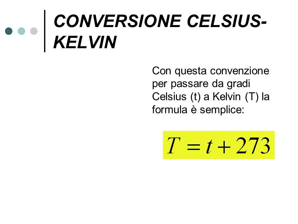 CONVERSIONE CELSIUS-KELVIN