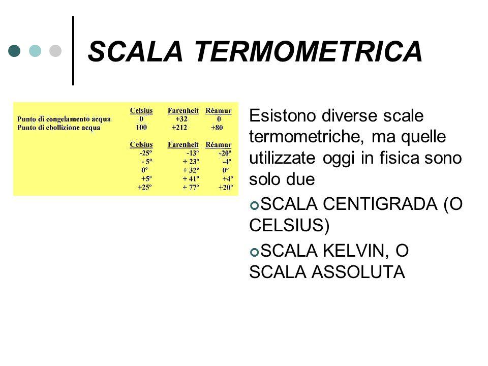 SCALA TERMOMETRICA Esistono diverse scale termometriche, ma quelle utilizzate oggi in fisica sono solo due.