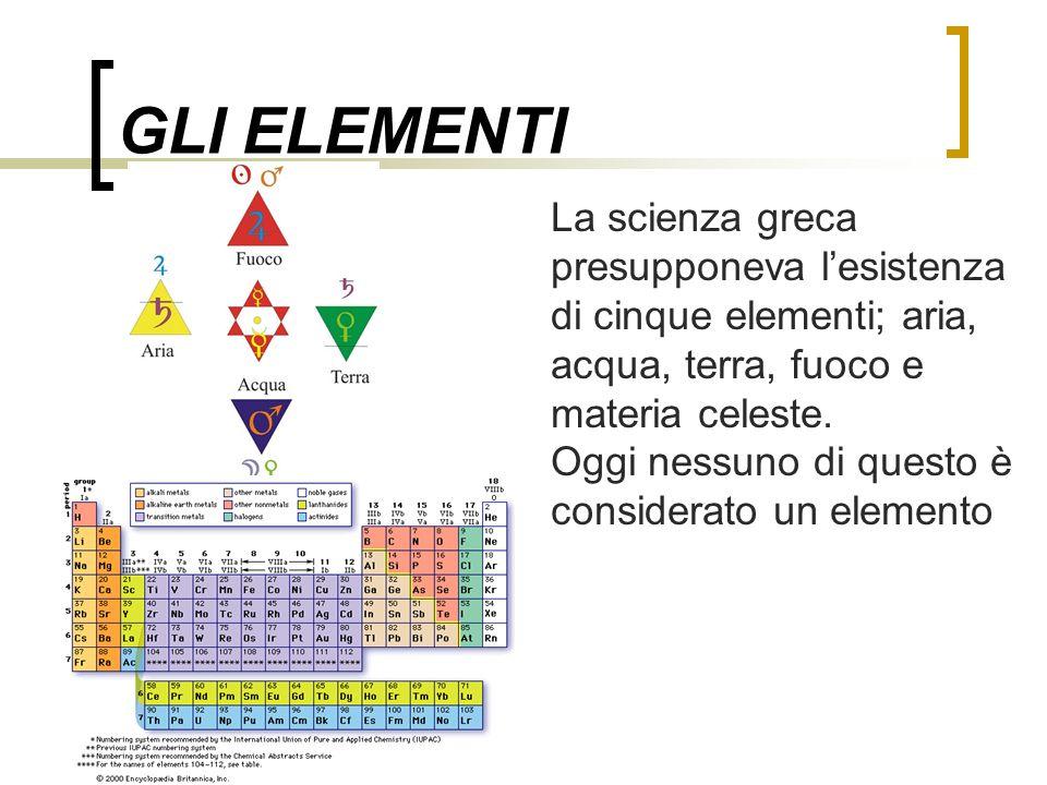 GLI ELEMENTI La scienza greca presupponeva l'esistenza di cinque elementi; aria, acqua, terra, fuoco e materia celeste.