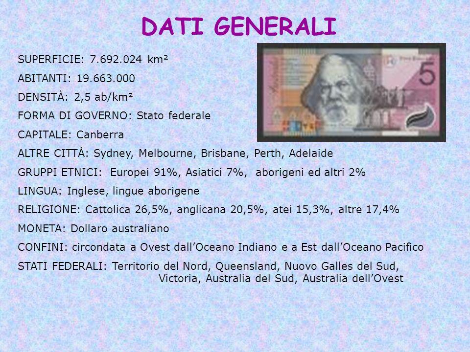 DATI GENERALI SUPERFICIE: 7.692.024 km² ABITANTI: 19.663.000