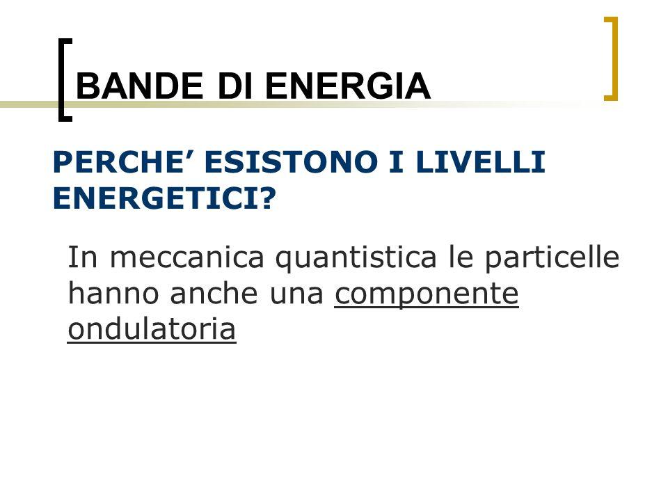 BANDE DI ENERGIA PERCHE' ESISTONO I LIVELLI ENERGETICI