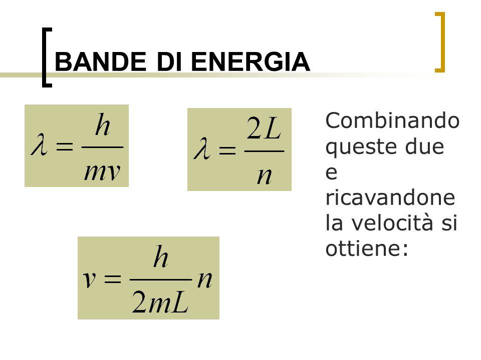 BANDE DI ENERGIA Combinando queste due e ricavandone la velocità si ottiene: