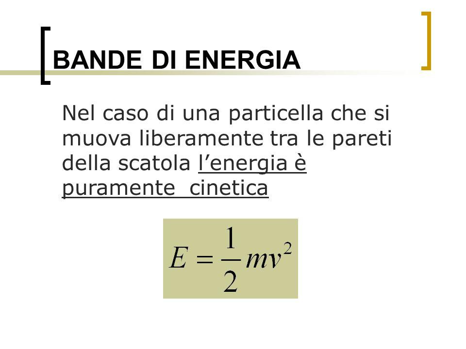 BANDE DI ENERGIA Nel caso di una particella che si muova liberamente tra le pareti della scatola l'energia è puramente cinetica.