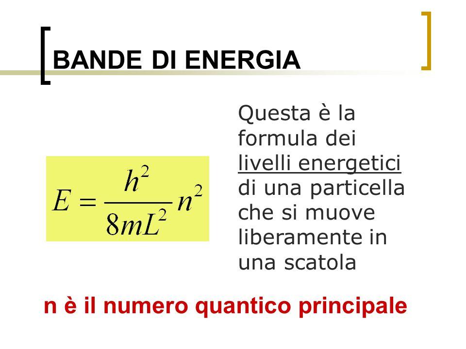 BANDE DI ENERGIA n è il numero quantico principale