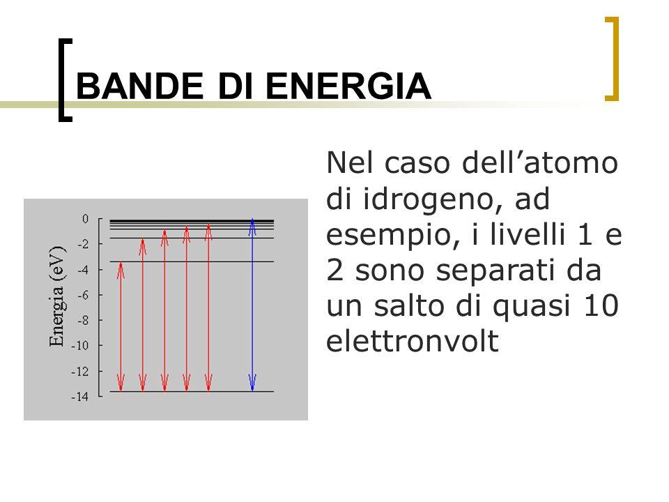 BANDE DI ENERGIA Nel caso dell'atomo di idrogeno, ad esempio, i livelli 1 e 2 sono separati da un salto di quasi 10 elettronvolt.