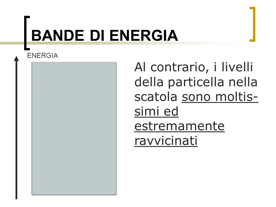BANDE DI ENERGIA ENERGIA.