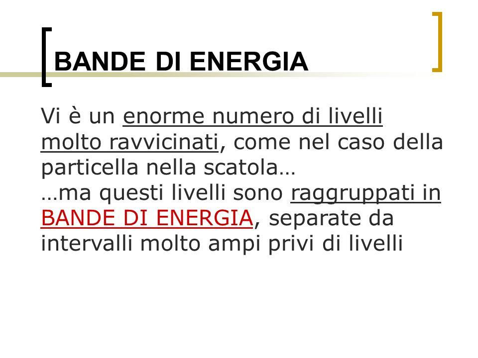 BANDE DI ENERGIA Vi è un enorme numero di livelli molto ravvicinati, come nel caso della particella nella scatola…