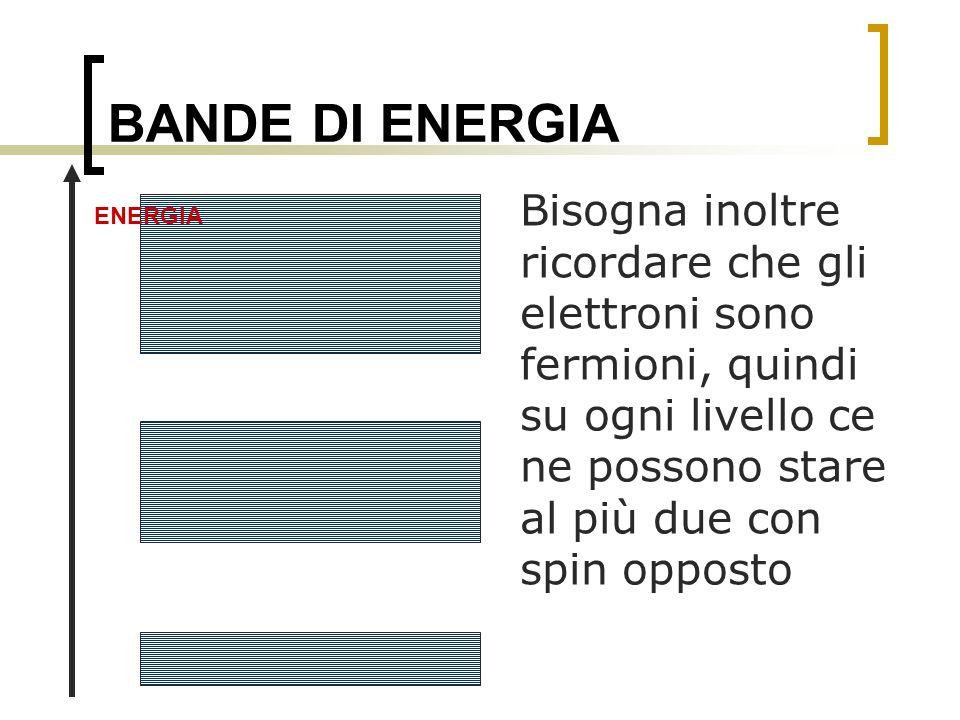 BANDE DI ENERGIA Bisogna inoltre ricordare che gli elettroni sono fermioni, quindi su ogni livello ce ne possono stare al più due con spin opposto.