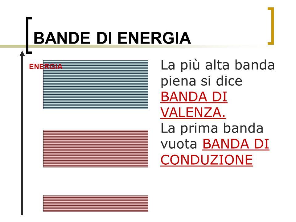 BANDE DI ENERGIA La più alta banda piena si dice BANDA DI VALENZA.